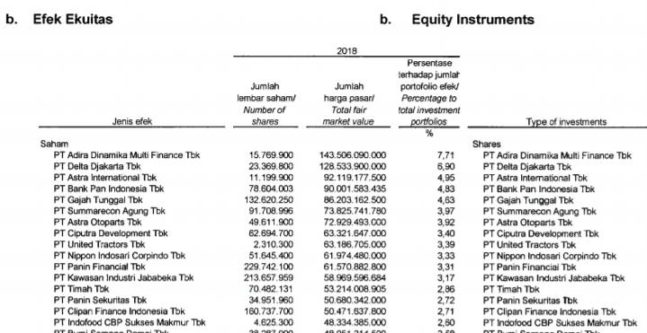 Underlying Asset Panin Dana Maksima
